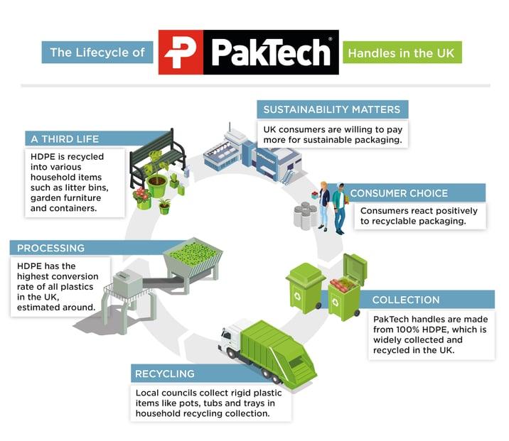 BCW Paktech infographic UK EMK_Mesa de trabajo 1-4