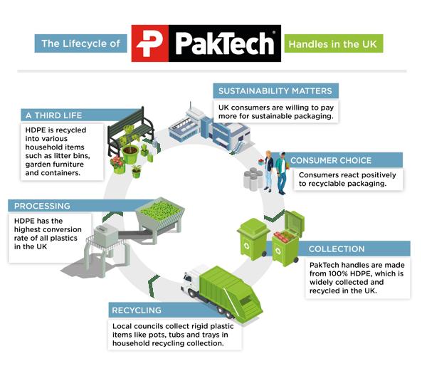 BCW Paktech infographic UK EMK_Mesa de trabajo 1